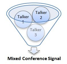 Conferencing - Figure 2