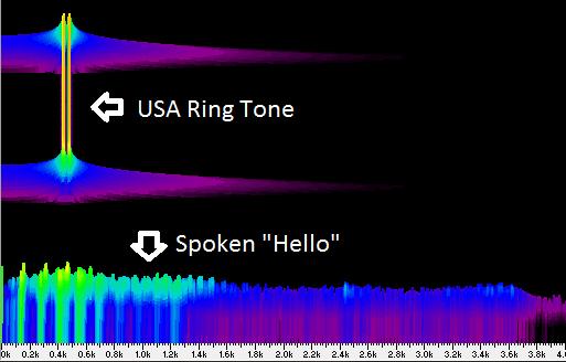 Ring vs Hello Spectrum