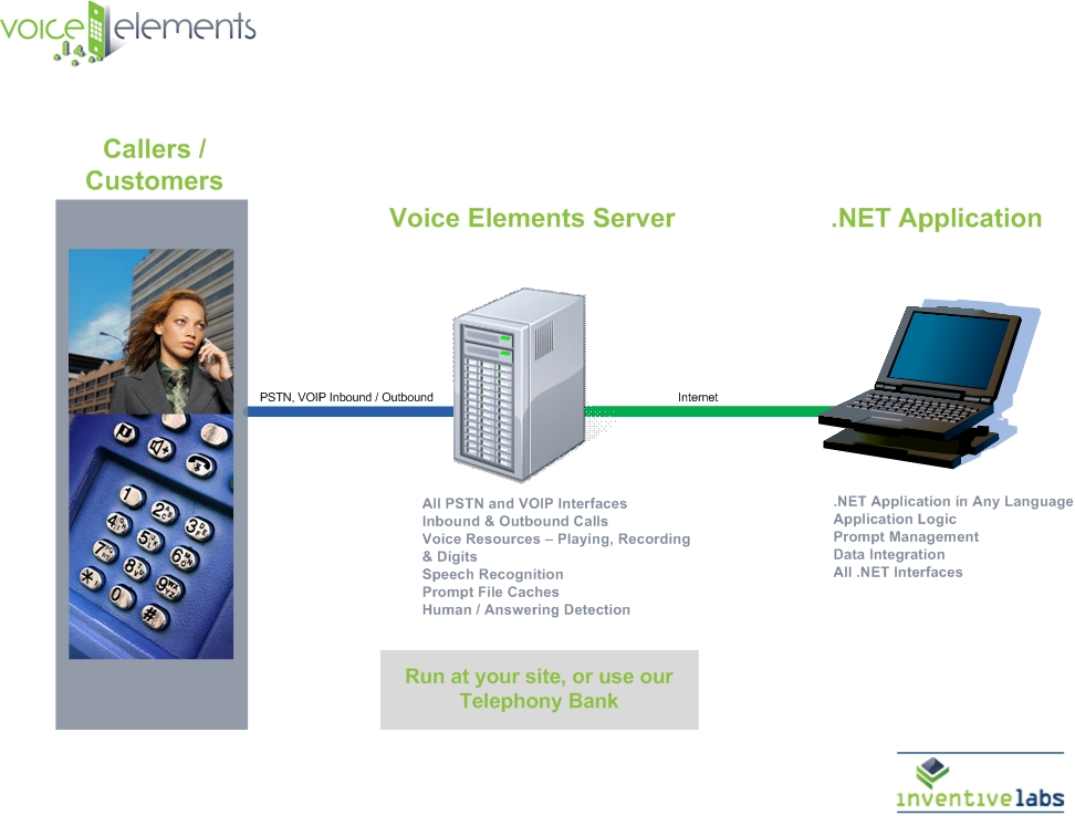 Host Your App on our Voice Elements Cloud Servers