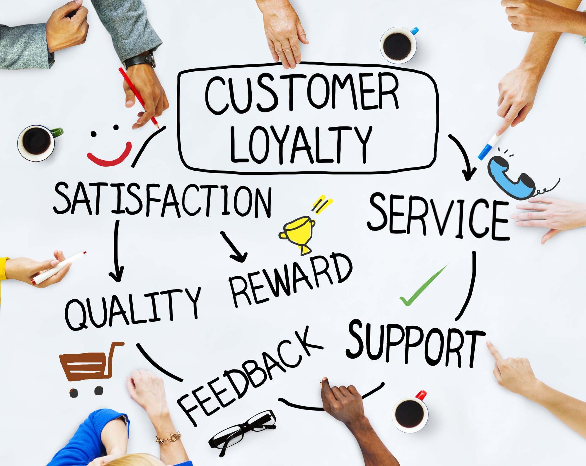 Build Customer Loyalty with SMS